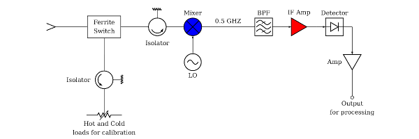ctan package pst circCirc Is A Pstricks Package To Draw Electric And Electronic Circuits It #3