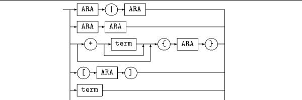 Ctan Package Syngen